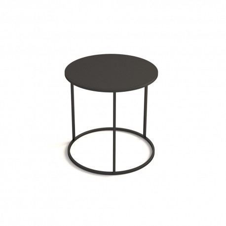 Tables Round